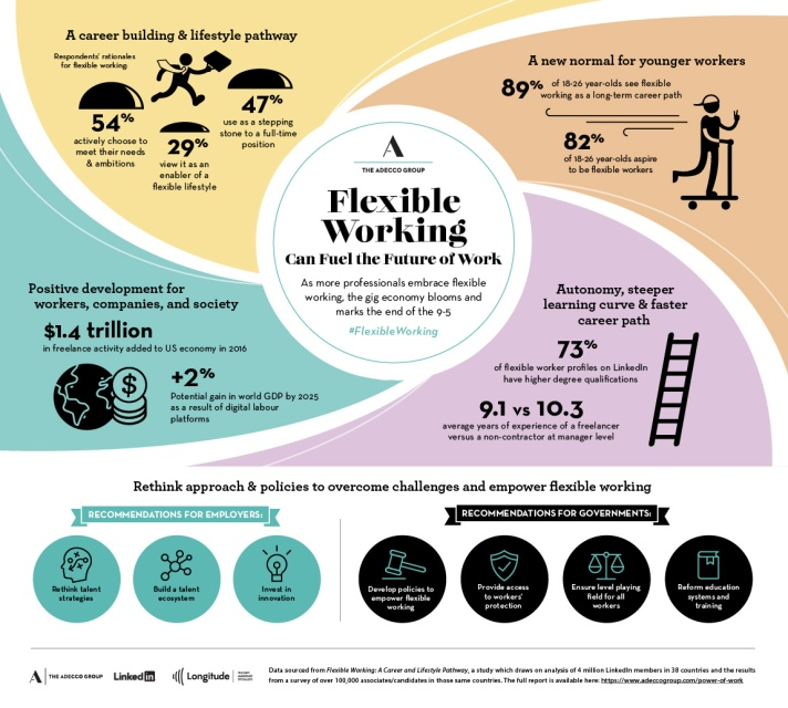 TAG_FlexibleWorking_Master_Infographic